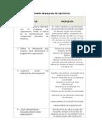 Matriz de Dimensionamiento Del Programa de Capacitación Anexo 1