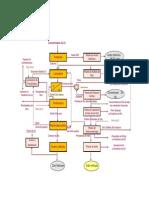 Zinc_Diagrama_Flujo