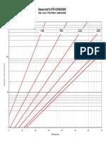 Exposure Chart D3006