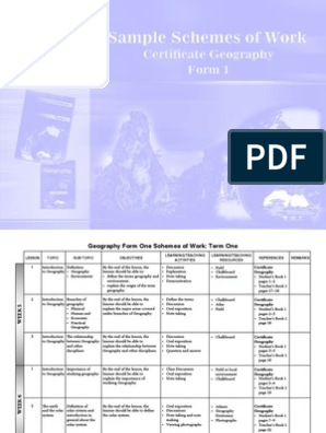 Geog Schemes F1 Term 1-3 | Weather | Earth