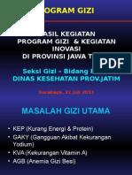 Hasil Program Gizi
