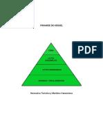 Piramide de Kensel Jerarquias Normativas