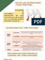 CLASIFICACION DE LAS ALTERACIONES DEL TONO POSTURAL.pptx