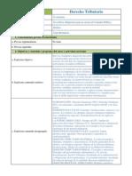 Ficha Para UC Plan 2012 Derecho Tributario BORRADOR