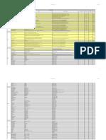 Liste backline dudabox 1501009