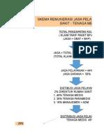 Simulasi Skema Remunerasi Lombok