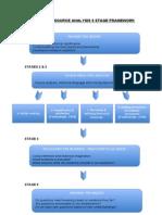 source analysis flow chart