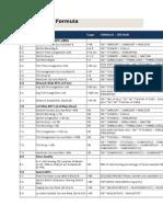 Ericsson KPI Formula