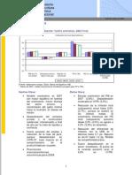 Economía Española 2007 Informe