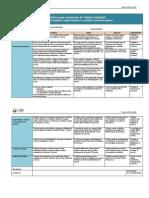 Rubrica_Actividad_individual_Catedra_Sipan2015.pdf