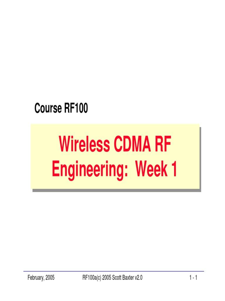Scottbaxter Rf100 Frequency Modulation Bell 202 And Ccitt V23 Compatible Fsk Modem Circuit