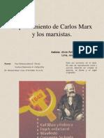 El Pensamiento de Carlos Marx y Los Marxistas
