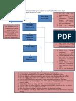 UserManual Recruiting Workflow