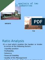 Infosys Financial