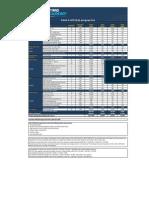 EASA 0-ATPL(a) Program Fee