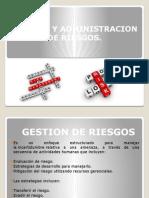 GESTION Y Administración DE RIESGOS