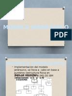 Modelo Jerárquico, base de datos