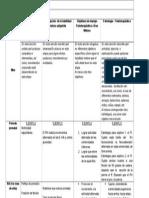 Tarea 3_ Estrategias de Intervención Motora Rn_7años