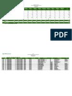 Data FKTP BPJS Kesehatan_Oktober 2014