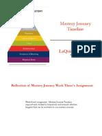 Q's Mastery Journey Timeline