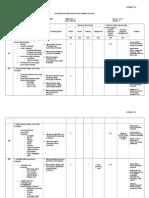 Skema TLO PBK3063.doc