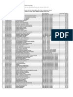 Lampiran SK PPDB 2015 TAMBAHAN NILAI PENDAFTARAN SMAN.pdf