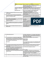 FAQ_Baja SAE India_140107.pdf