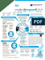 Kontrak Karya PTFI