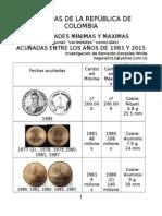 Monedas de Colombia 1983 - 2015 y Ceca de Kremnica Eslovaquia. Autor Bernardo González White.