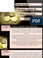 How Much Greece Owes to International Creditors