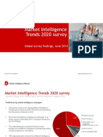 Market Intelligence Trends 2020 survey