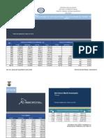 Tarea 3 Excel