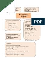 Normas Orientadoras Para El Uso de Distintas Grafías