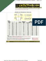Técnico - Dimensões de Parafusos e Prisioneiros