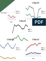 5-1 Ratio Data