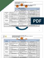 Rubrica Analitica de Evaluacion 102011 2015-08-03