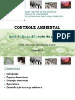 Quantificação da Poluição