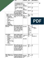 cronograma bienestar institucional 2015
