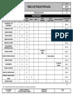 Anexo 3 Tabela de Traços - Fortaleza - REV01
