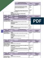 Planificación Semanal. 04-08