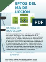 Conceptos Del Sistema de Producción