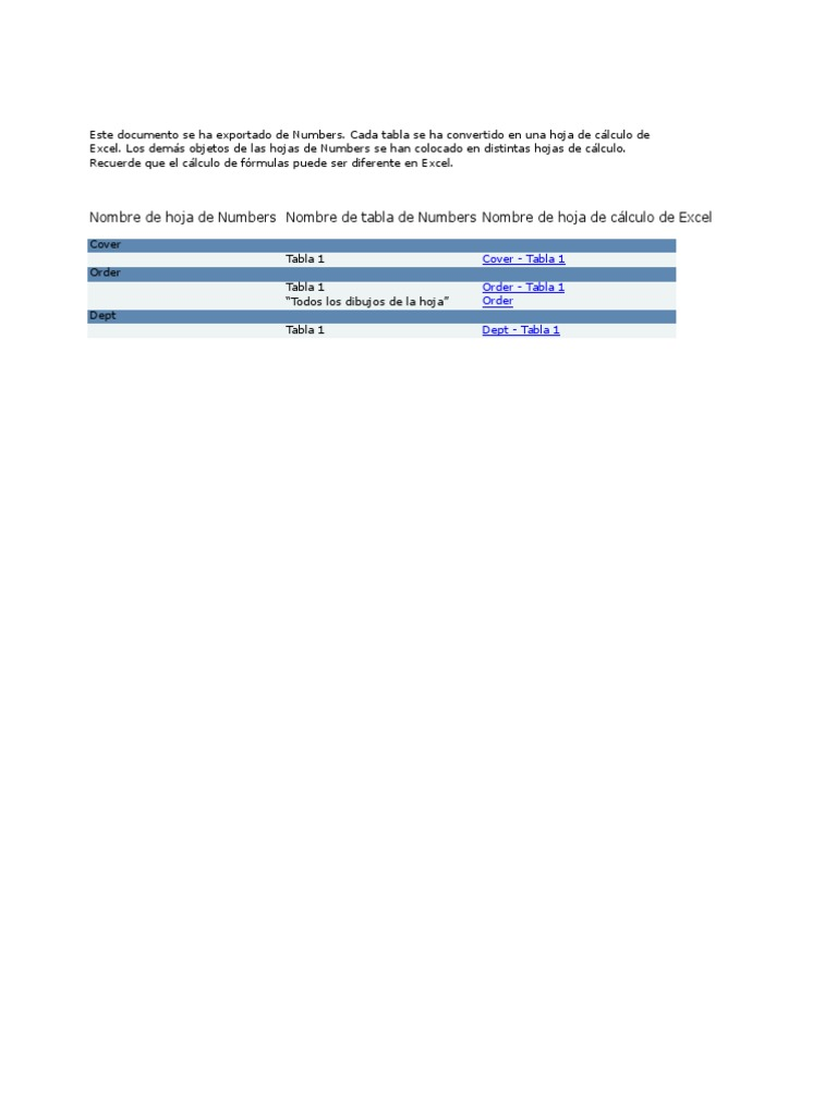 PROFORMA BJS 6-AGOSTO.xls 6c59c06ee6c