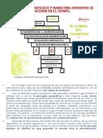 Marketing Estratégico y Marketing Operativo.