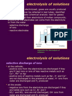 Electrolysis Solutions