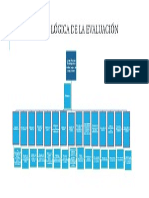 La Secuencia Logica de La Evaluación (2)