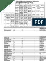 Academic Time Table_Term - V _Batch 2014-16 (1)