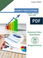 Major Economic Indicators May 2015