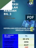 2014-06-24_DIALOG PRESTASI RENDAH.pptx
