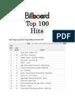 Chart Tangga Lagu Barat Terbaru Billboard Oktober 2014
