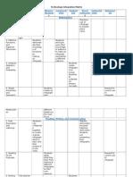 tech integration matrix infographs